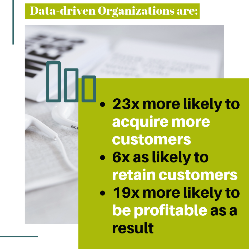 Characteristics of a data driven organization